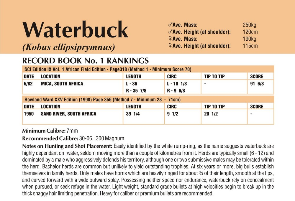Waterbuck Rankings